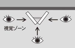 V型サインボード説明1