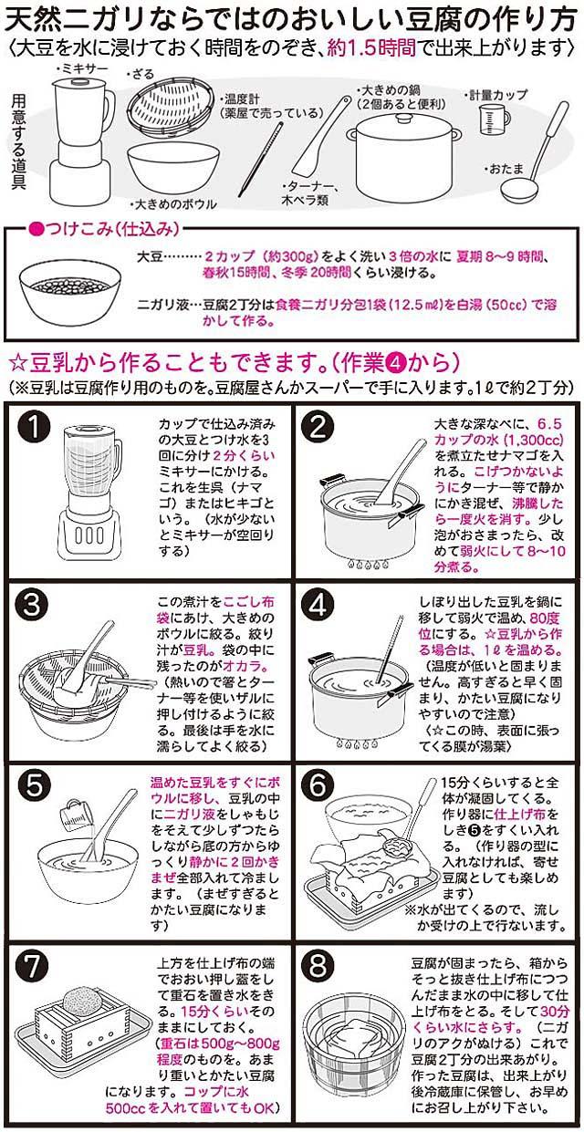 美味しい豆腐の作り方